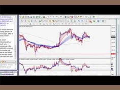 "How to Win in Forex Trading Without Knowing the ""Right"" Elliott Wave Pattern?"