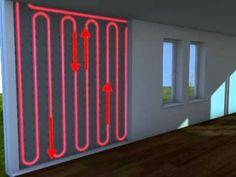 Huis vol Energie :: Wandverwarming