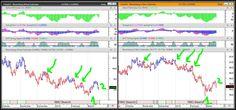 Hola a todos nuestros seguidores/as de Enbolsa.net, hoy os traemos un artículo muy interesante sobre un sistema de trading del que en algún que otro artículo hemos dado una pincelada, pero hoy lo trataremos con detalle. Si quiere estar al tanto de todos los artículos que publicamos y no perderse ninguna información ni operación realizada … Trade Market, Dado, Line Chart