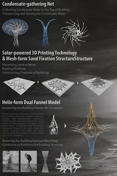 Sand Babel - Solar-Powered 3D Printing Tower