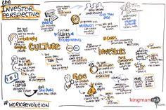 Work Revolution Summit Panel: The Investor Perspective