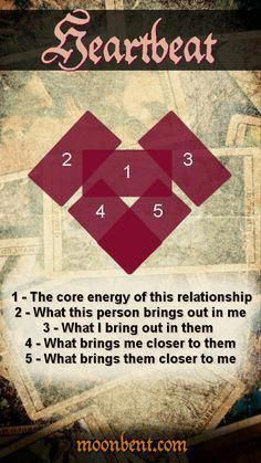 """moonbent-tarot: """" """" 1 – The core energy of this relationship What defines th… Moonbent-Tarot: """""""" 1 – Die Kernenergie dieser Beziehung Was macht die … Relationship Tarot, Tarot Cards For Beginners, Tarot Astrology, Astrology Houses, Astrology Zodiac, Horoscope, Tarot Card Spreads, Wiccan Spell Book, Oracle Tarot"""