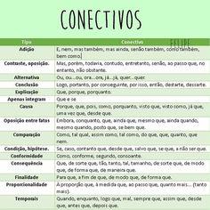 Build Your Brazilian Portuguese Vocabulary Portuguese Lessons, Learn Portuguese, Study Help, Study Tips, Portuguese Language, Study Organization, Vsco, Study Planner, Learn A New Language