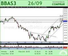 BRASIL - BBAS3 - 26/09/2012 #BBAS3 #analises #bovespa