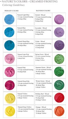 Natural food dye--India Tree color chart.  Helpful for decorating sweet treats with natural food color.