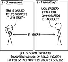 The no-communication theorem states that no communication about the no-communication theorem can clear up the misunderstanding quickly enough to allow faster-than-light signaling. Science Memes, Science Art, A Level Physics, Math Tutorials, Faster Than Light, Nerd Jokes, Online Comics, Quantum Mechanics, A New Hope