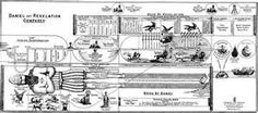 reynolds number chart - Yahoo Image Search Results