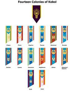 Fourteen Colonies of Kobol by 33k7