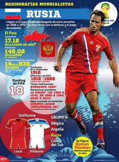Rusia llegará a la Copa del Mundo después de estar ausente en 2006 y 2010. Sus fortalezas son la defensa y el juego en conjunto.