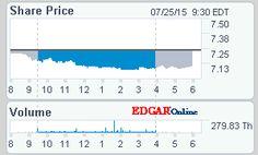 Bet On European Banks With These ETFs - NASDAQ.com
