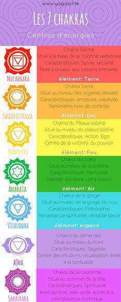 7 chakras: tableau de caractéristiques et couleurs Reiki Chakra, Chakra Meditation, Meditation Music, Mindfulness Meditation, Chakra Healing, 7 Chakras, Ayurveda, Chakra For Beginners, Spirituality