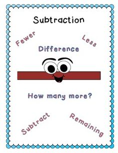 Addition and Subtraction Anchor Charts - Cartoon