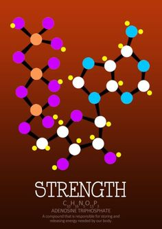 Chemistry strenght ATP