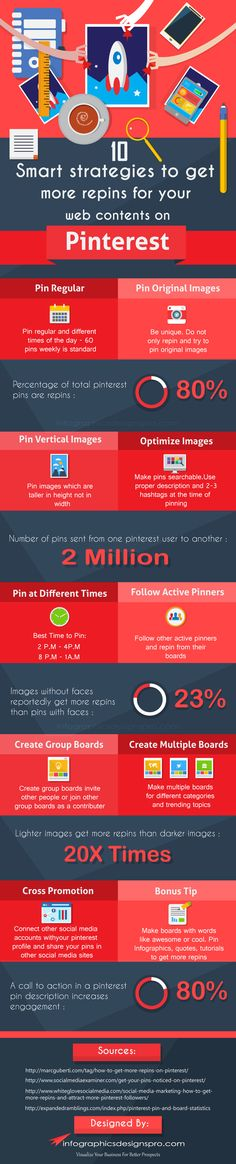 It's not just only staying active, but to create great interest in your Pinterest followers. #pininterest