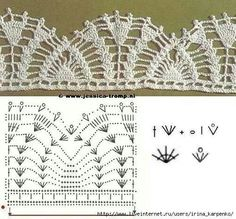 Check out the diagrams and learn to make more than 150 points, (crochet edgings) with images. There are several crochet borders that can be applied in various crochet projects. Choose your favorites… Crochet Boarders, Crochet Lace Edging, Crochet Motifs, Crochet Diagram, Crochet Stitches Patterns, Crochet Chart, Lace Patterns, Thread Crochet, Filet Crochet