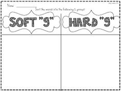 """Second Grade Week The teacher can give the students both soft g and hard g words and then have the students cut the words out and classify them as soft """"g"""" or hard """"g. 2nd Grade Spelling, First Grade Phonics, Phonics Reading, Teaching Reading, Reading Skills, Learning, Word Work Stations, Spelling Activities, Reading Activities"""