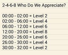 2-4-6-8 Who Do We Appreciate? (32-minute recumbent bike workout) [TOTAL MILEAGE: 6.75 mi]