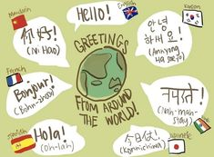 A greeting poster for kids and adults alike, to say 'hello' in different languages! Goodbye In Different Languages, Hello In Many Languages, Ways To Say Hello, Respect Quotes, European Languages, Cultural Identity, Classroom Language, Positive Behavior, Jelsa