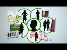 How the Shaklee Business Works.  Wealth.myshaklee.com
