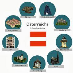 krabbelwiese (im Ruhemodus): Bilder zu den Bundesländern Österreichs