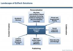 How Apple, Google, and Microsoft stack up in education technology: Hardware, software, and deployment | ZDNet
