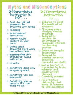 The Differentiation Destination: Pre-Assessing What You Know About Differentiated Instruction