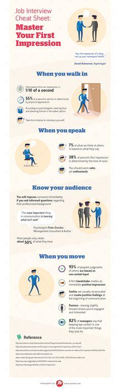 Social Media behavior that can help or hurt you in your job search - intern job description