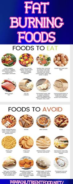 New diet food to lose weight recipes weightloss fat burning Ideas Best Fat Burning Foods, Best Weight Loss Foods, Foods To Avoid, Foods To Eat, Fat Foods, Grass Fed Meat, High Fiber Foods, Dessert, Diet Plans To Lose Weight