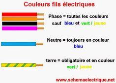 Sch ma tableau electrique domestique c blage et - Norme couleur fil electrique ...
