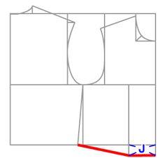 洋裁の本に沢山載っている服の原型。これを覚えれば1冊の本で作れる服の幅が一気に増えますよ