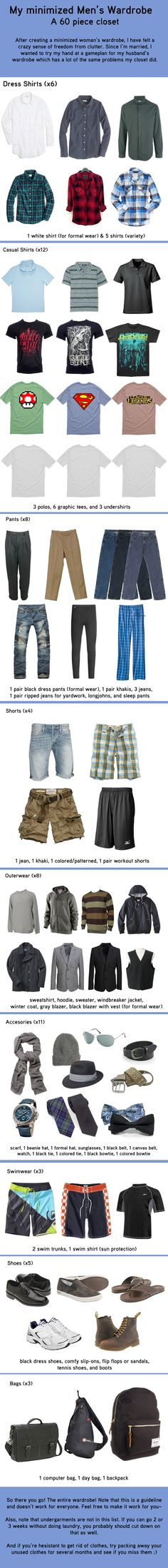 Men's minimized wardrobe!