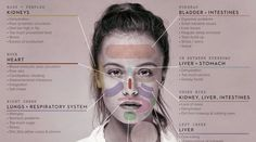 Learn How Your Face Can Reveal What Part of Your Body Is Sick, and What to Do About It – Mystical Raven