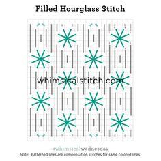 Plastic Canvas Stitches, Plastic Canvas Tissue Boxes, Plastic Canvas Patterns, Needlepoint Stitches, Needlepoint Canvases, Needlework, Cross Stitch Embroidery, Cross Stitch Patterns, Blackwork