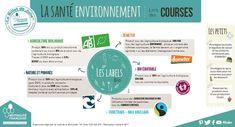 [ #Infographie ] La santé environnement : lors des courses