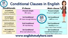 Conjunctions, Definitions & Example Sentences - English Study Here English Grammar Notes, English Sentences, English Phrases, English Words, English Vocabulary, English Study, English Class, English Lessons, Learn English