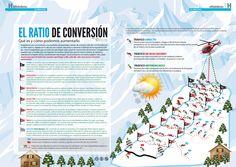 El ratio de conversión: cómo optimizarlo