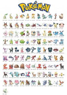 150 Pokemon, Pokemon Pokedex List, All Pokemon List, What Pokemon Are You, Pokemon Legal, Pokemon Craft, Pokemon Fusion, Pokemon Eevee, Pokemon Funny