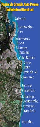 Praias de João Pessoa - My next trip I'll visit each and everyone of these beaches