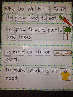 "What's the ""Dirt"" on Soil? (from Chalk Talk: A Kindergarten Blog)"