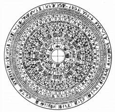 Chinese Astrology fine art print www.fengshui-zoi.com bit.ly/fengshuizoi