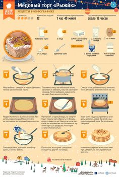 65 Ideas For Recipes Cake Honey Medovik Recipe, Sweet Recipes, Cake Recipes, Russian Honey Cake, Russian Pastries, Sour Cream Frosting, Famous Drinks, Chocolate Slice, Russian Recipes