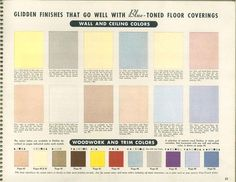The key to color harmony in your home--1946 Glidden finishes