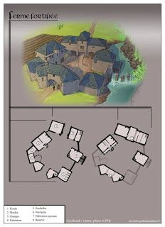 Foto: A fortified farm ! Fantasy City, Fantasy Castle, Fantasy House, Fantasy Map, Medieval Fantasy, Fantasy World, Pen & Paper, Building Map, Rpg Map