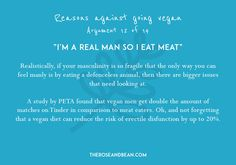 'Arguments Against Veganism' is a series of 14 common arguments given by meat-eaters, with their simple, research-backed counter-arguments. Veganism, The Only Way, Real Man, Going Vegan, Counter, Meat, Feelings, Simple