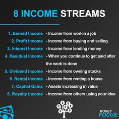 There are 8 income streams wealthy people tend to have How many do you have. by Dollar Mindset Financial Literacy, Financial Tips, Financial Engineering, Budget Planer, Business Money, Business Ideas, Investing Money, Stock Investing, Budgeting Finances