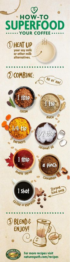 Elevate your morning coffee with these powerful superfoods: maca, cacao, turmeric, cinnamon and coconut oil.
