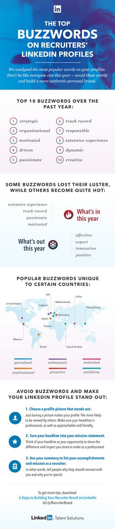 LinkedIn Profile How to Create an All-Star Profile INFOGRAPHIC - social media job description