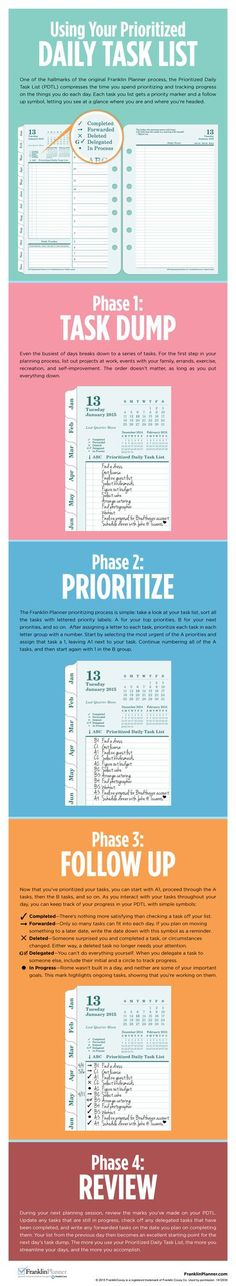 How do you use your planner? Since 1984, planner users worldwide have used the system developed by Hyrum Smith to list, prioritize, and accomplish the tasks needed to realize their goals. If you're ne