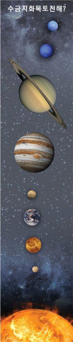 """""""산이나 강의 수를 제한해야 하는가."""" vs """"지구상에 있는 모든 섬을 대륙이라고 불러야 하나."""" 2006년 8월 24일, 체코 프라하에서 국제천문연맹(IAU) 총회가 열렸다. 과학자들이 모이는 총회에 이색적으로 전 세계인의 관심이 집중됐다. 태양계의 마지막 행성으로 분류됐던 '명왕성'의 지위를 두고 열띤 토론이 벌어졌기 때문이다. 명왕성을 행성으로 놔"""