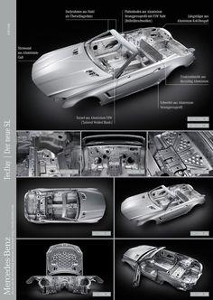 #Mercedes #Benz SL 2012